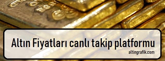 altın fiyatları canlı takip ekranı